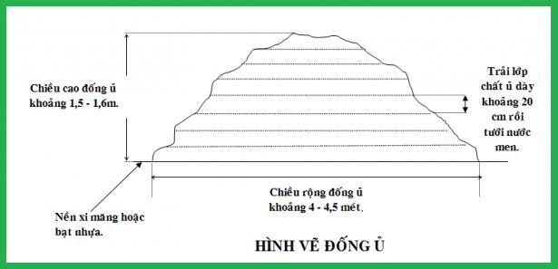 h%C3%ACnh v%E1%BA%BD %C4%91%E1%BB%91ng %E1%BB%A7