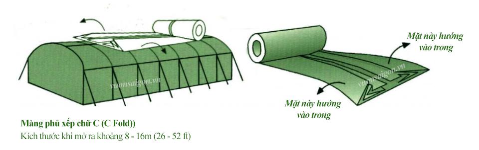 Màng nhà kính gấp chữ C (C Fold), kích thước khi mở ra khoảng 8 - 16m, dùng lợp mái nhà kính