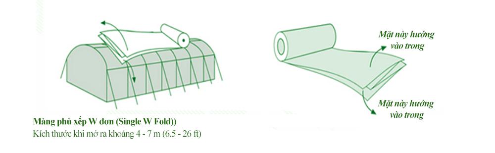 Màng nhà kính gấp chữ W đơn (Single W Fold), kích thước khi mở ra khoảng 2 - 8m, slợp mái nhà kính có kích thước nhỏ