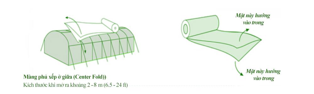 Màng nhà kính gấp giữa (Center Fold), kích thước khi mở ra khoảng 2 - 8m